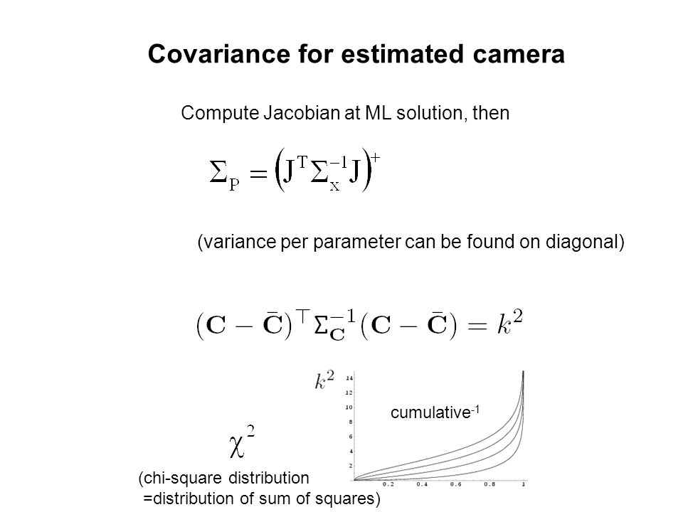 Covariance for estimated camera