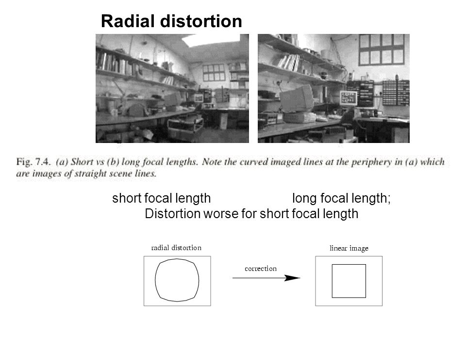 Radial distortion short focal length long focal length;