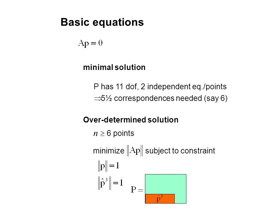 Basic equations n  6 points minimal solution