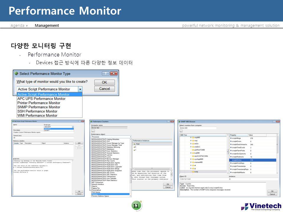 Performance Monitor 다양한 모니터링 구현 Performance Monitor