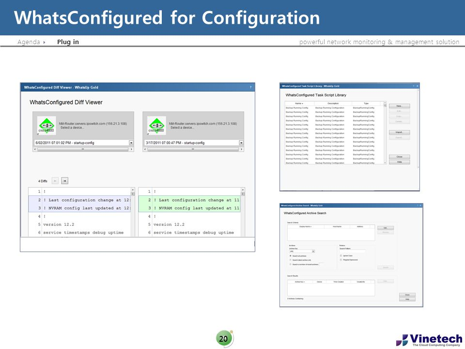 WhatsConfigured for Configuration