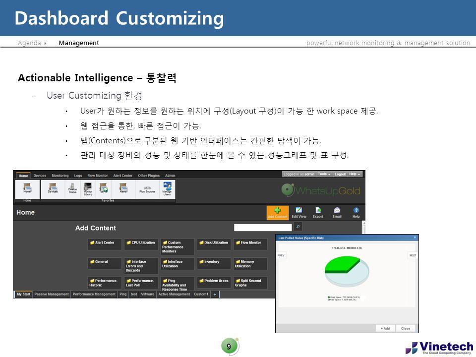 Dashboard Customizing