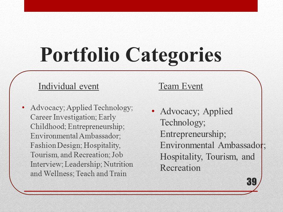 Portfolio Categories Individual event Team Event