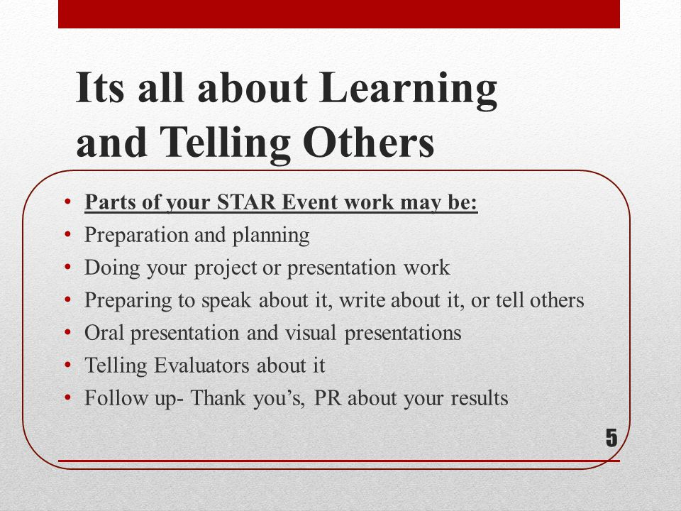 Its all about Learning and Telling Others