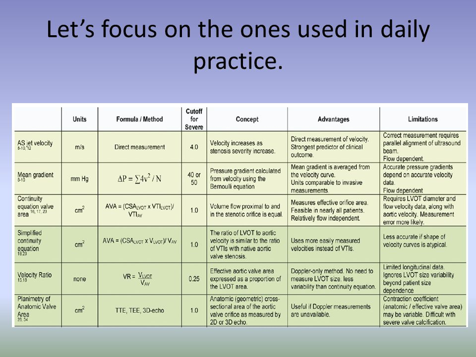 Let's focus on the ones used in daily practice.
