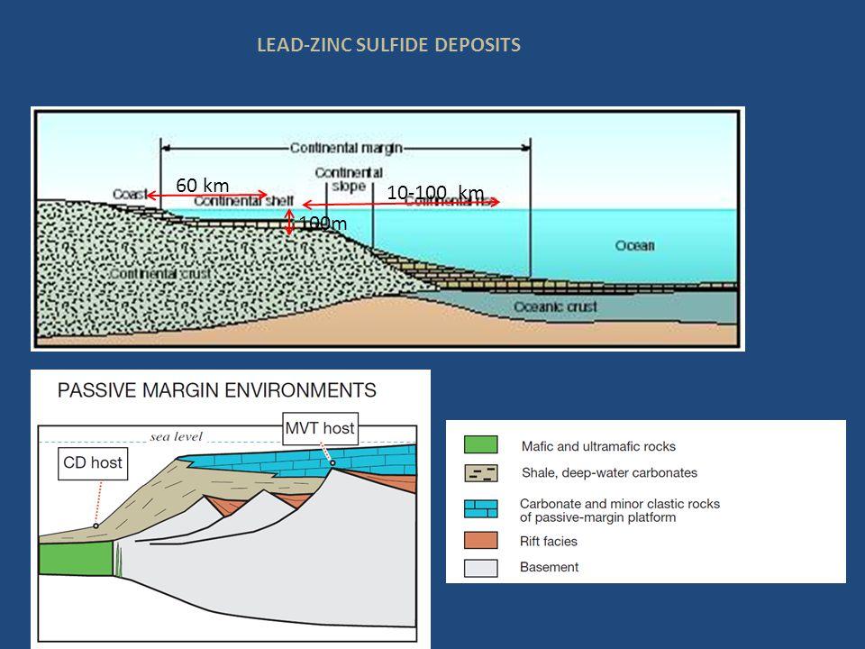 LEAD-ZINC SULFIDE DEPOSITS