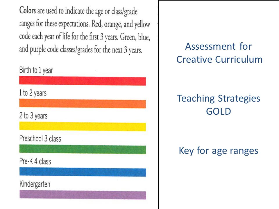 Assessment for Creative Curriculum Teaching Strategies GOLD Key for age ranges