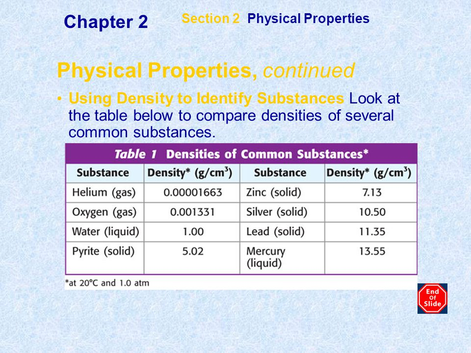Physical Properties, continued