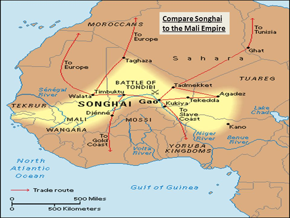 Compare Songhai to the Mali Empire