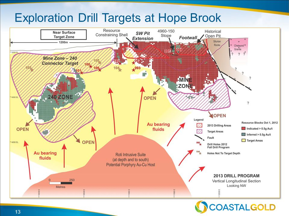 Exploration Drill Targets at Hope Brook