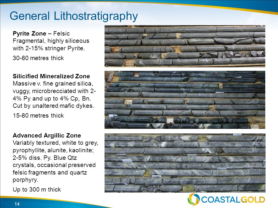 General Lithostratigraphy