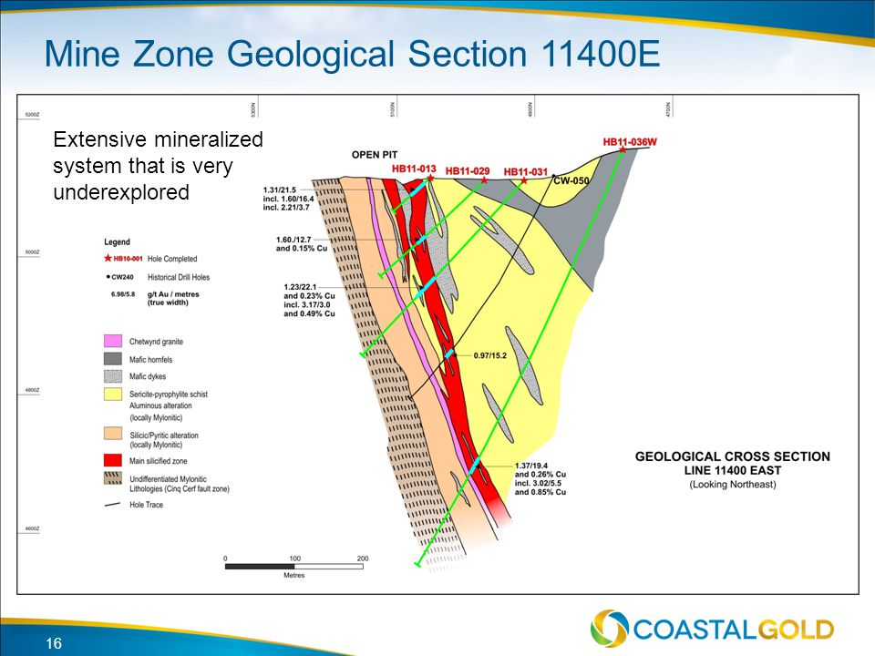 Mine Zone Geological Section 11400E