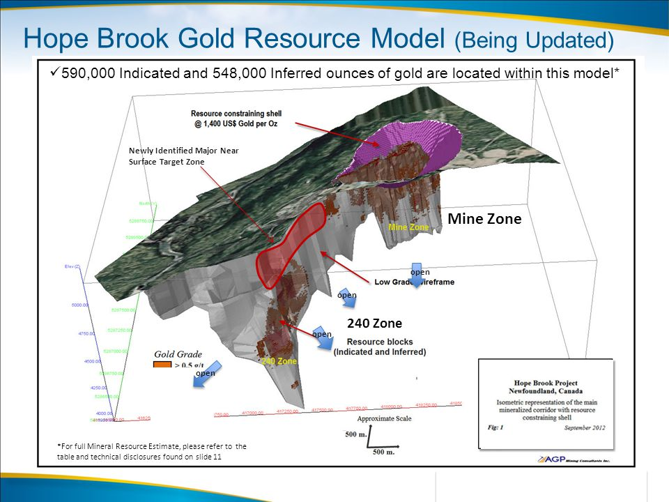 Hope Brook Gold Resource Model (Being Updated)