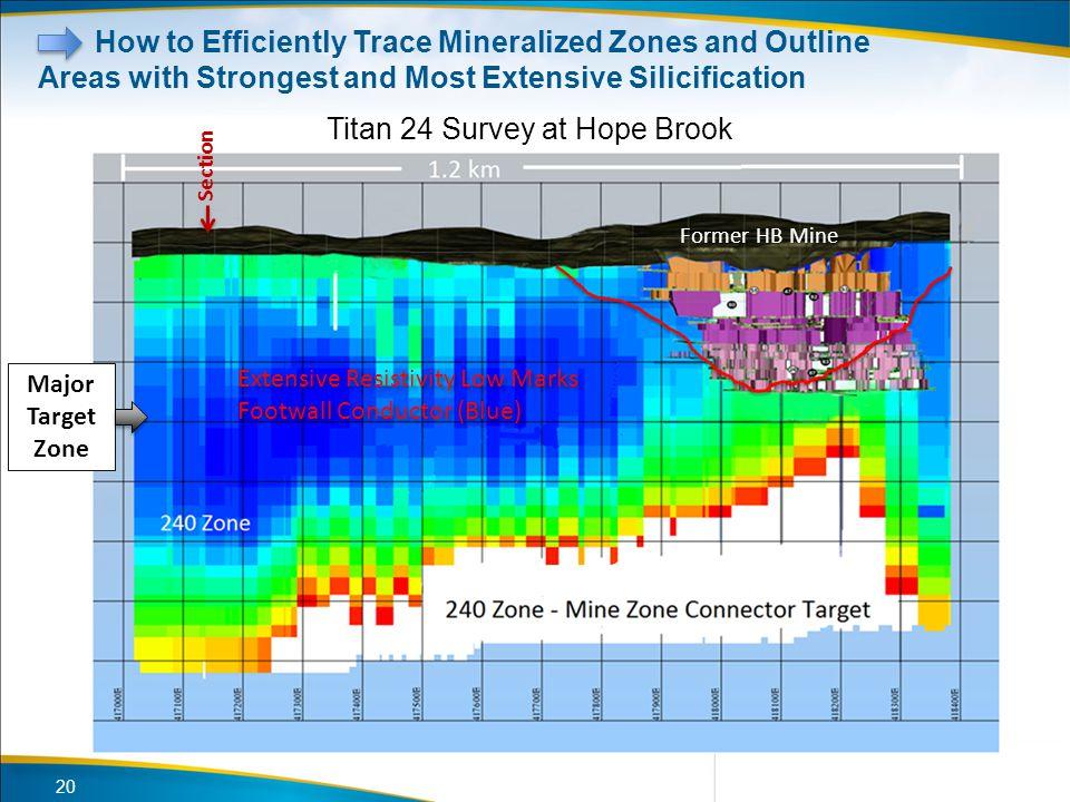 Titan 24 Survey at Hope Brook