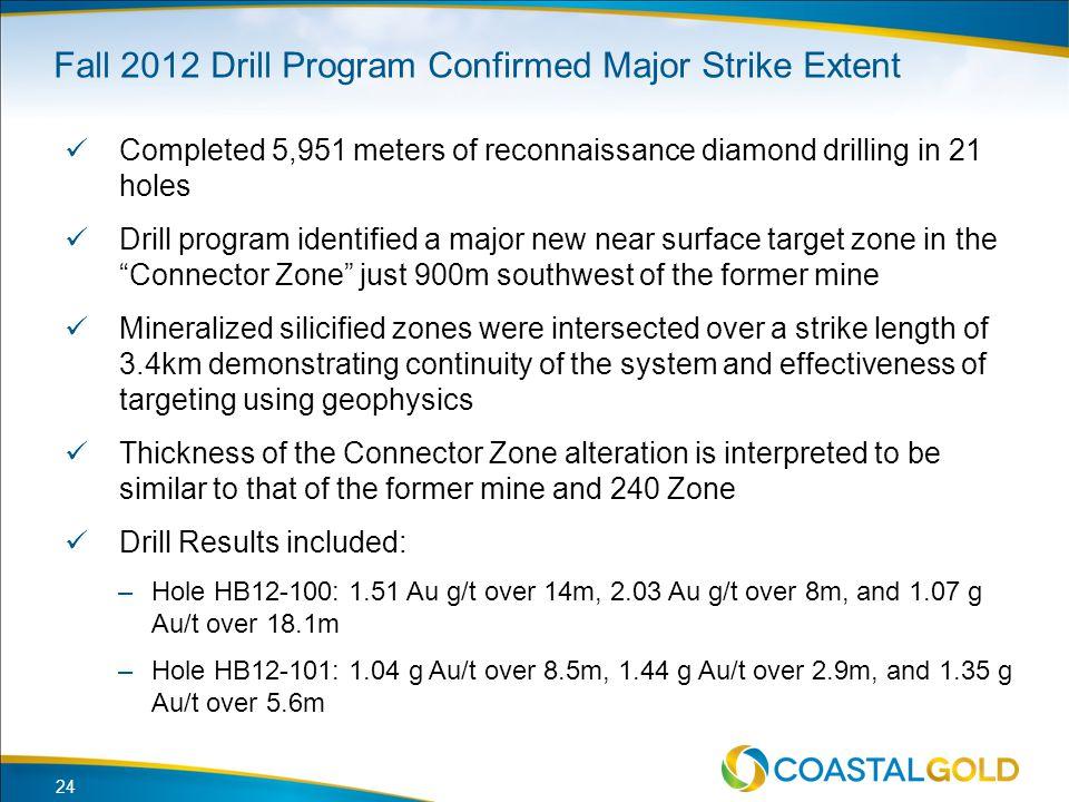 Fall 2012 Drill Program Confirmed Major Strike Extent