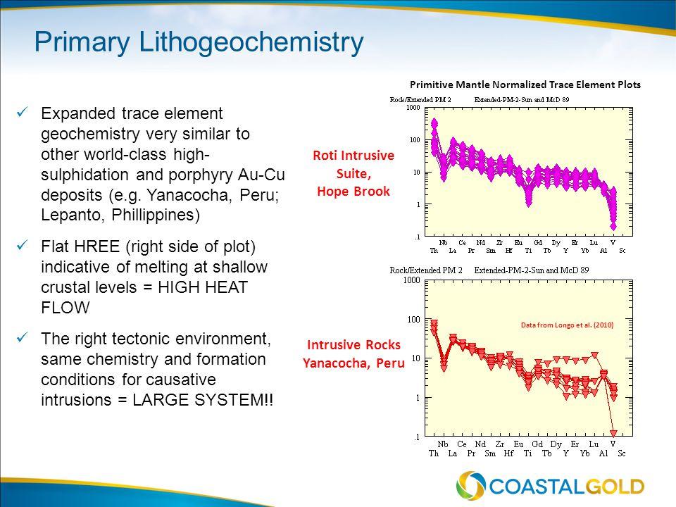 Primary Lithogeochemistry