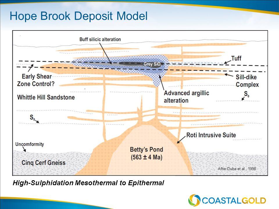 Hope Brook Deposit Model