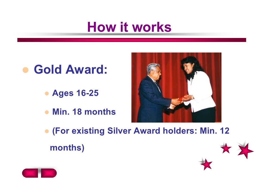 How it works Gold Award: Ages 16-25 Min. 18 months