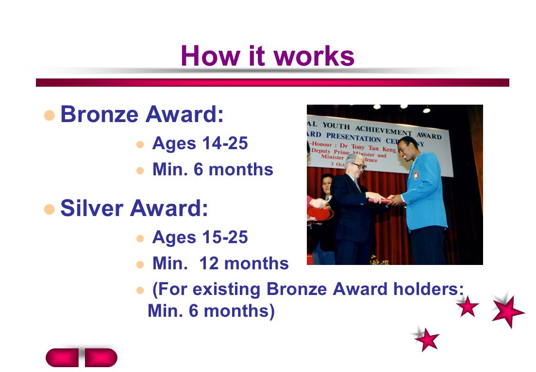 How it works Bronze Award: Silver Award: Ages 14-25 Min. 6 months