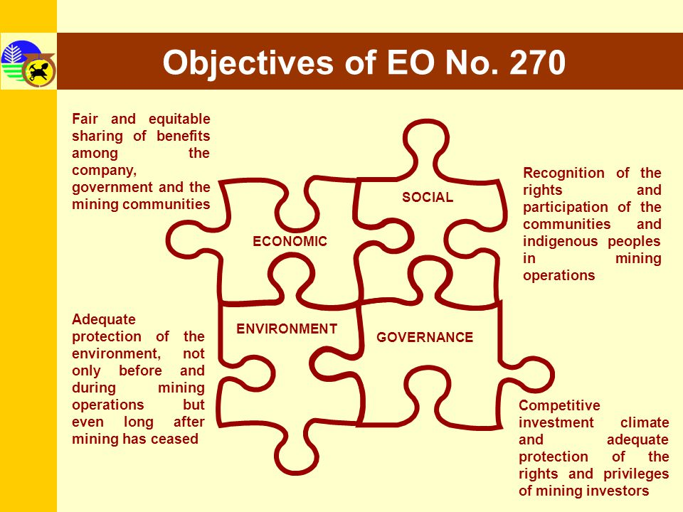 Objectives of EO No. 270 ECONOMIC