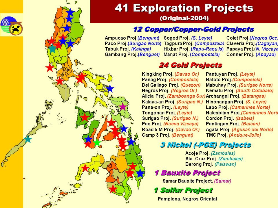 41 Exploration Projects 12 Copper/Copper-Gold Projects