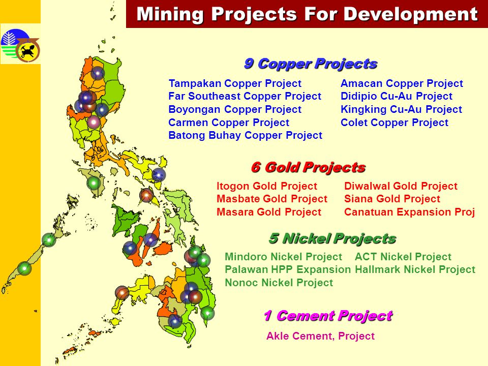 Mining Projects For Development