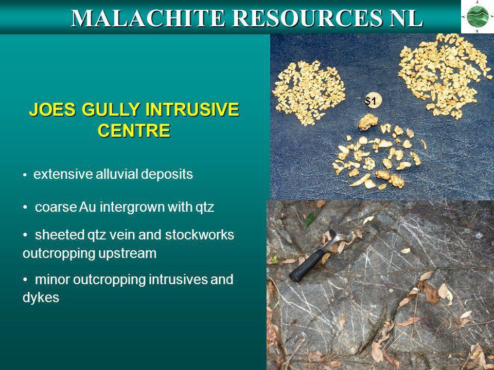 MALACHITE RESOURCES NL JOES GULLY INTRUSIVE CENTRE