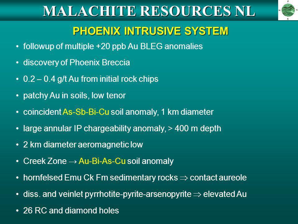 MALACHITE RESOURCES NL PHOENIX INTRUSIVE SYSTEM