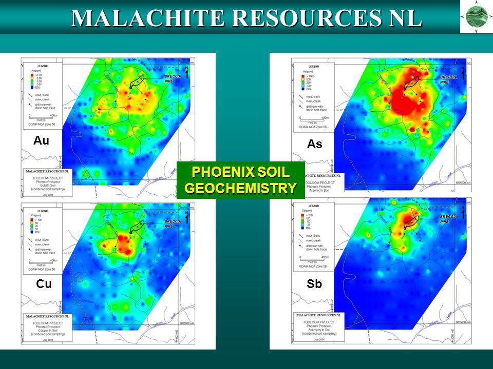 MALACHITE RESOURCES NL PHOENIX SOIL GEOCHEMISTRY