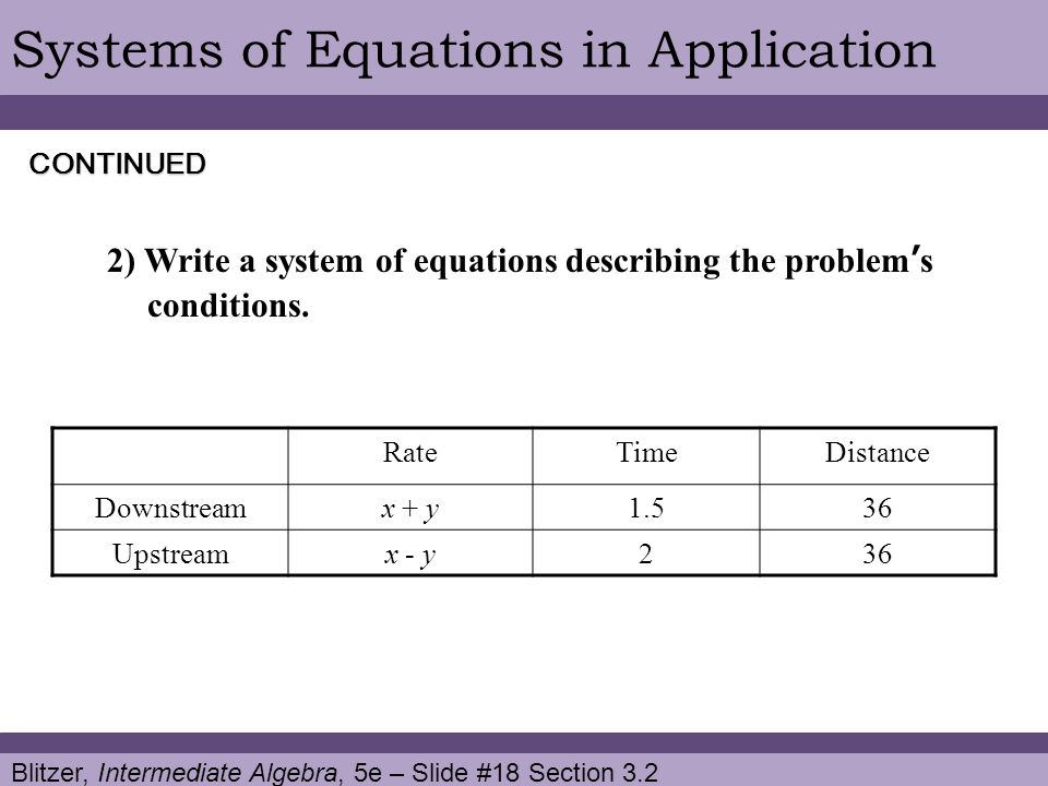 Solve Questions on Inverse Functions with Solutions and Answers