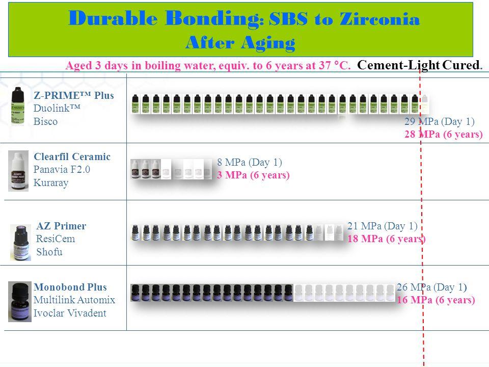 Durable Bonding: SBS to Zirconia