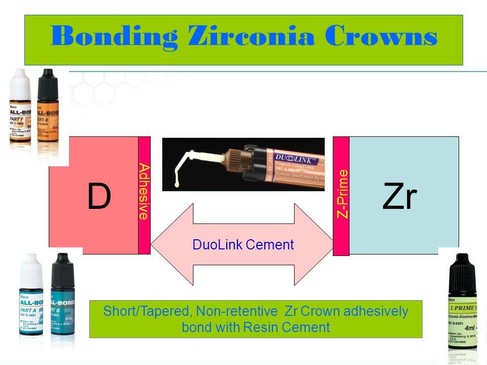 Bonding Zirconia Crowns
