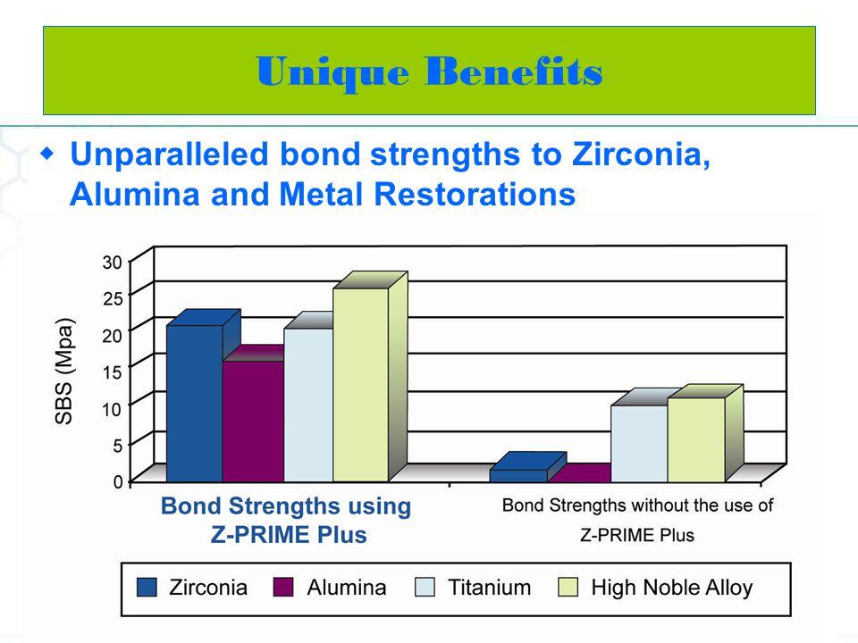 Unique Benefits Unparalleled bond strengths to Zirconia, Alumina and Metal Restorations