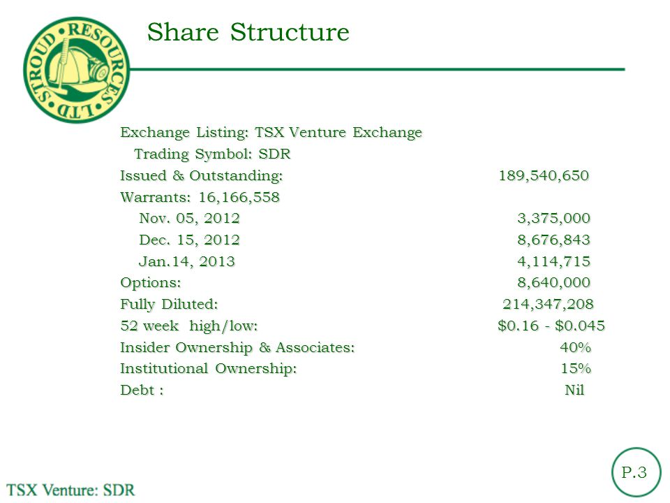 Share Structure P.3 Exchange Listing: TSX Venture Exchange