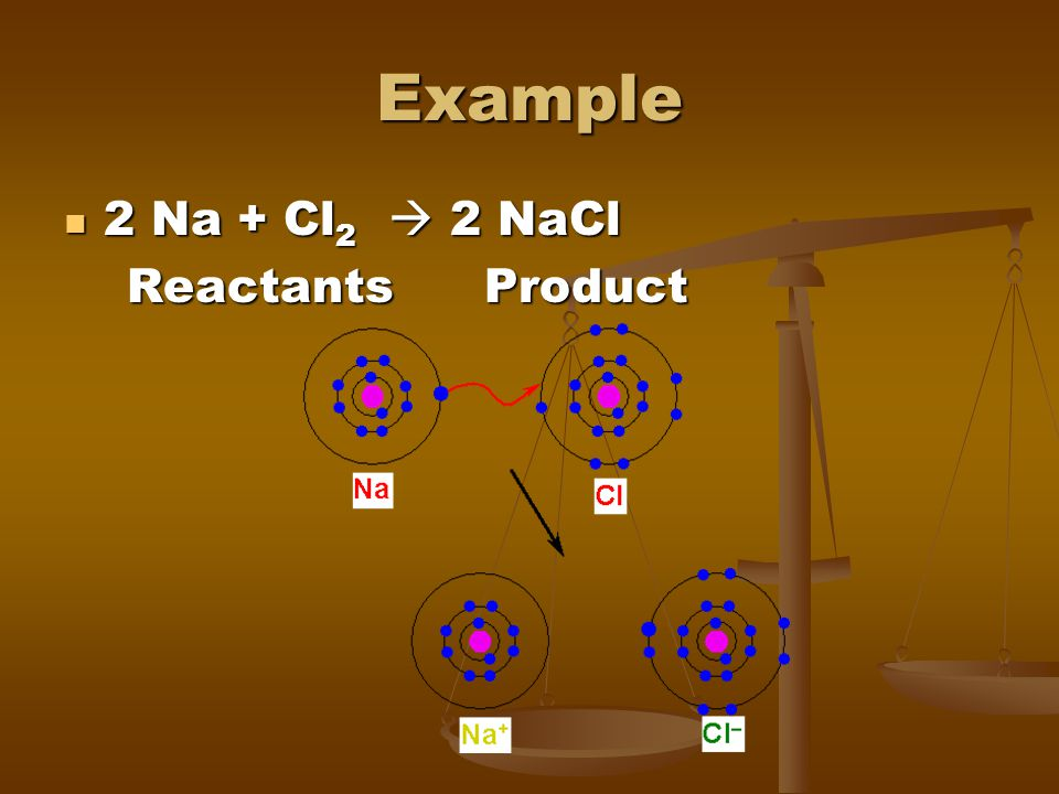 Example 2 Na + Cl2  2 NaCl Reactants Product