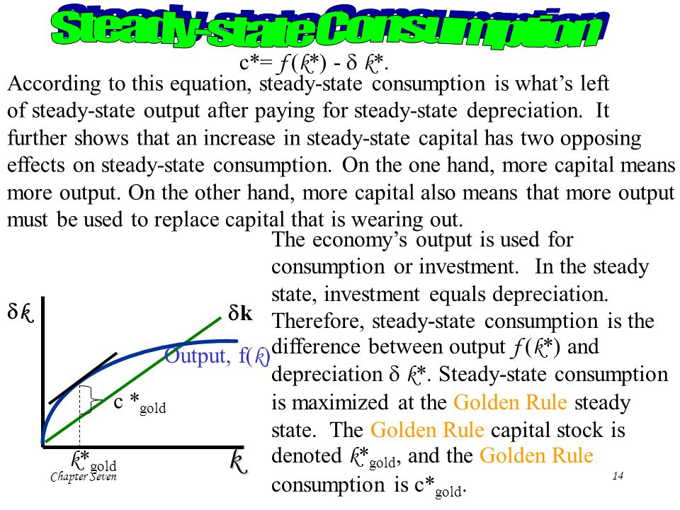 Steady-state Consumption