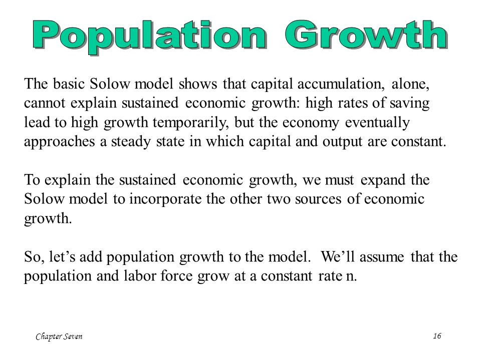 Population Growth The basic Solow model shows that capital accumulation, alone, cannot explain sustained economic growth: high rates of saving.