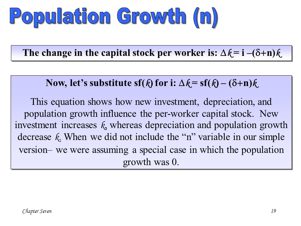Population Growth (n) The change in the capital stock per worker is: Dk = i –(d+n)k. Now, let's substitute sf(k) for i: Dk = sf(k) – (d+n)k.