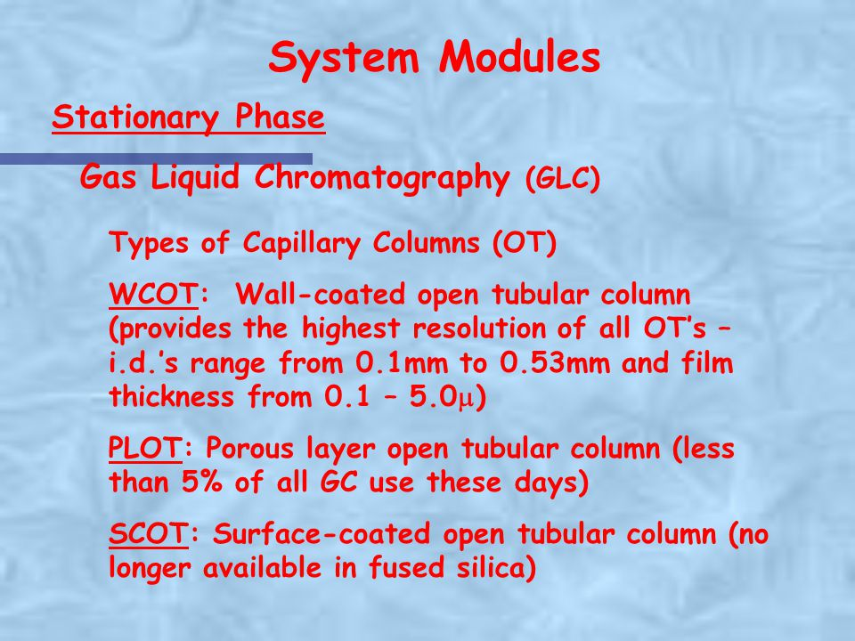 System Modules Stationary Phase Gas Liquid Chromatography (GLC)