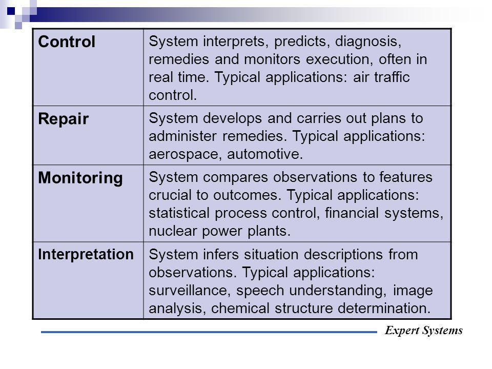 Control Repair Monitoring