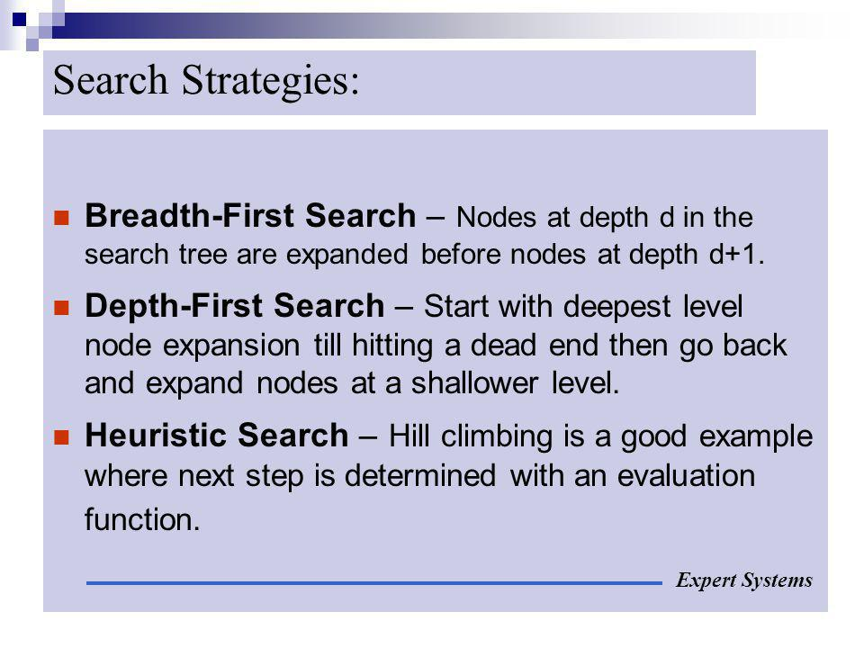 Search Strategies: Breadth-First Search – Nodes at depth d in the search tree are expanded before nodes at depth d+1.