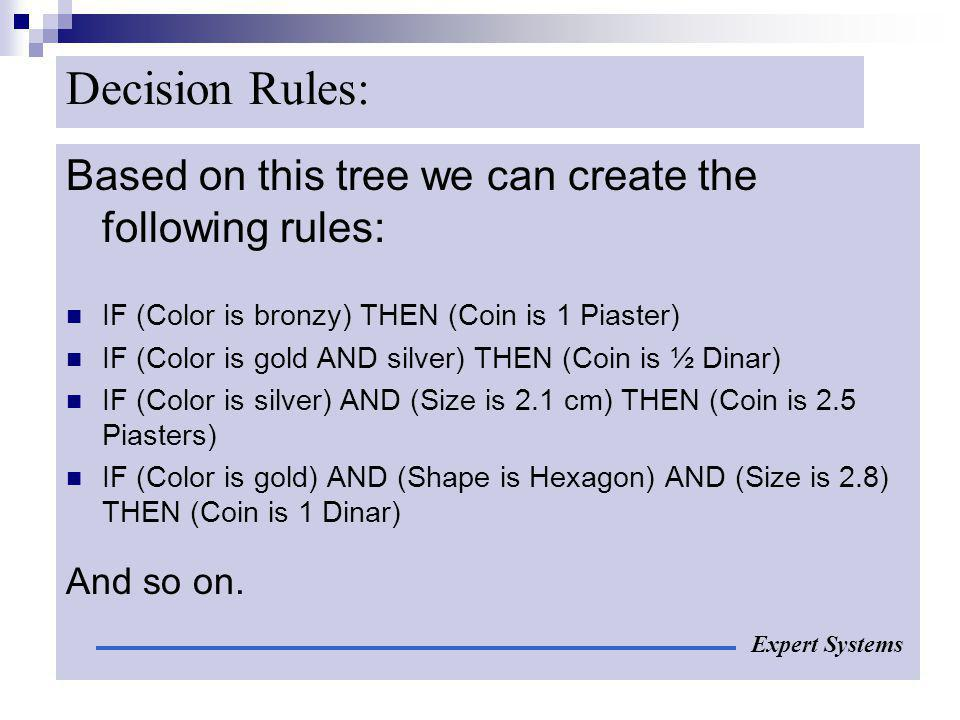 Decision Rules: Based on this tree we can create the following rules: