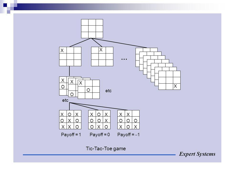 Tic-Tac-Toe game … Expert Systems X X X X X O X O etc O etc X O X X O