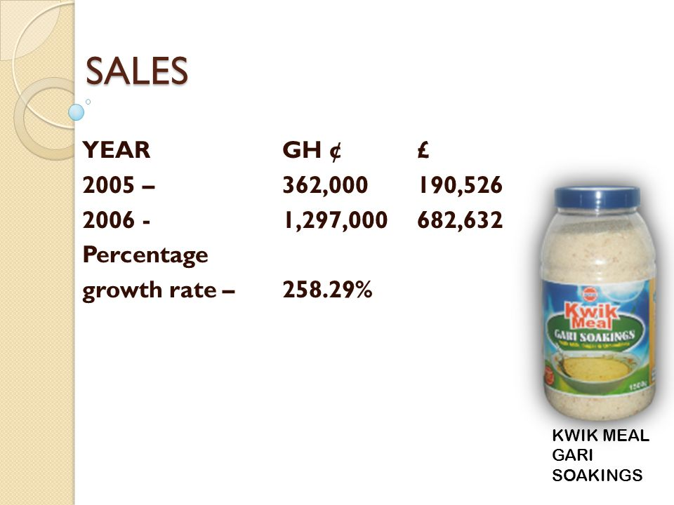SALES YEAR GH ¢ £ 2005 – 362,000 190,526. 2006 - 1,297,000 682,632. Percentage. growth rate – 258.29%