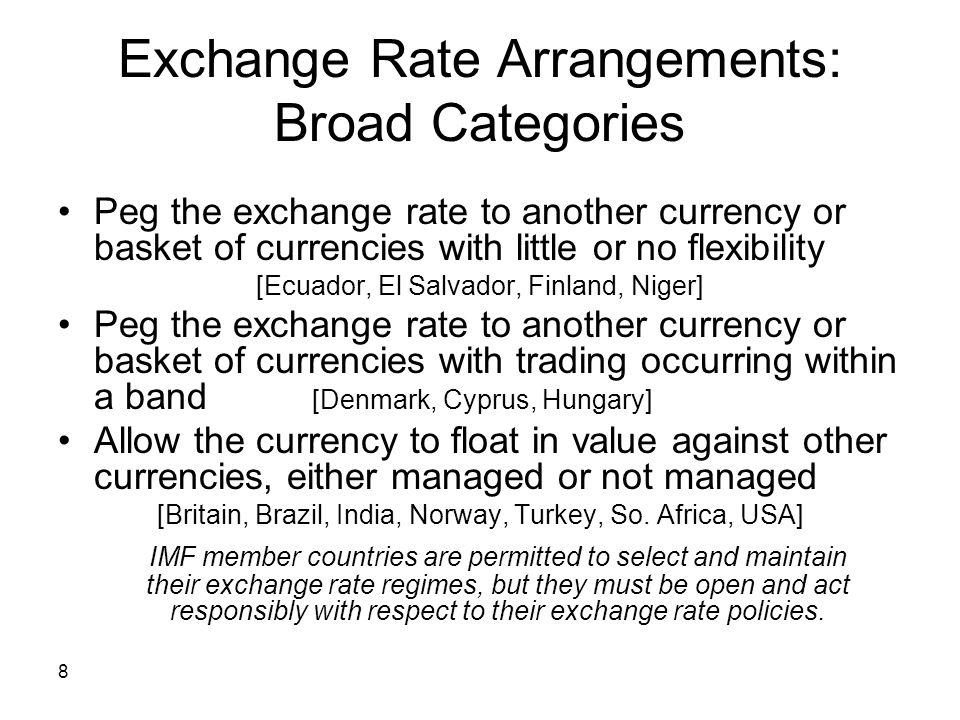 Exchange Rate Arrangements: Broad Categories