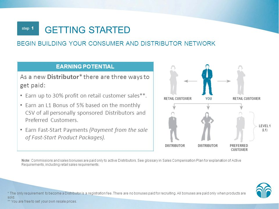 GETTING STARTED BEGIN BUILDING YOUR CONSUMER AND DISTRIBUTOR NETWORK. step 1. EARNING POTENTIAL.