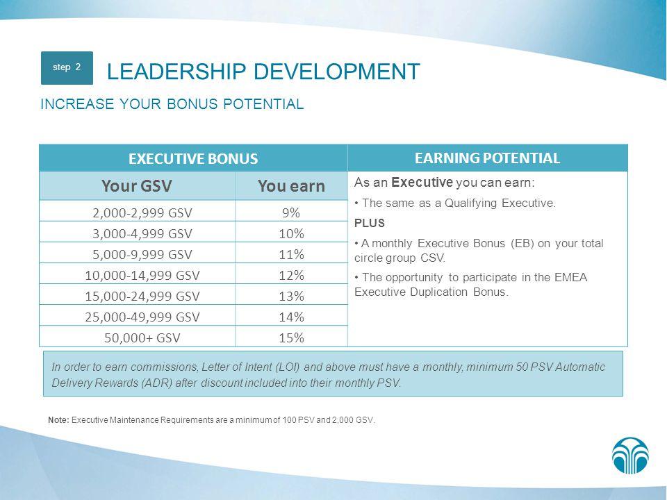 LEADERSHIP DEVELOPMENT INCREASE YOUR BONUS POTENTIAL
