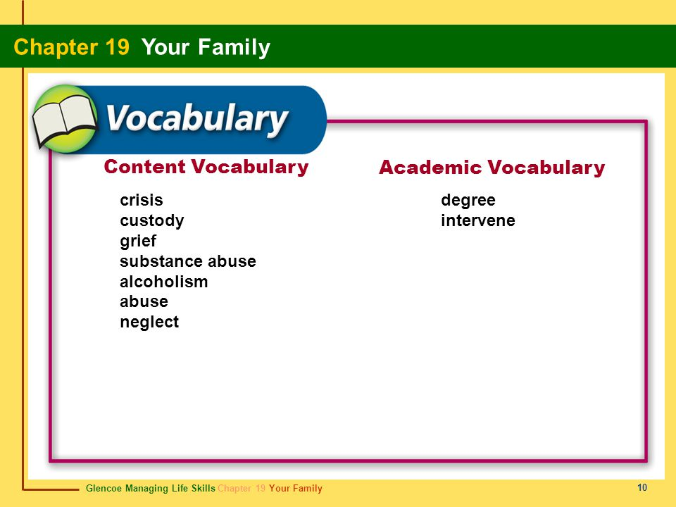 Content Vocabulary Academic Vocabulary crisis custody grief