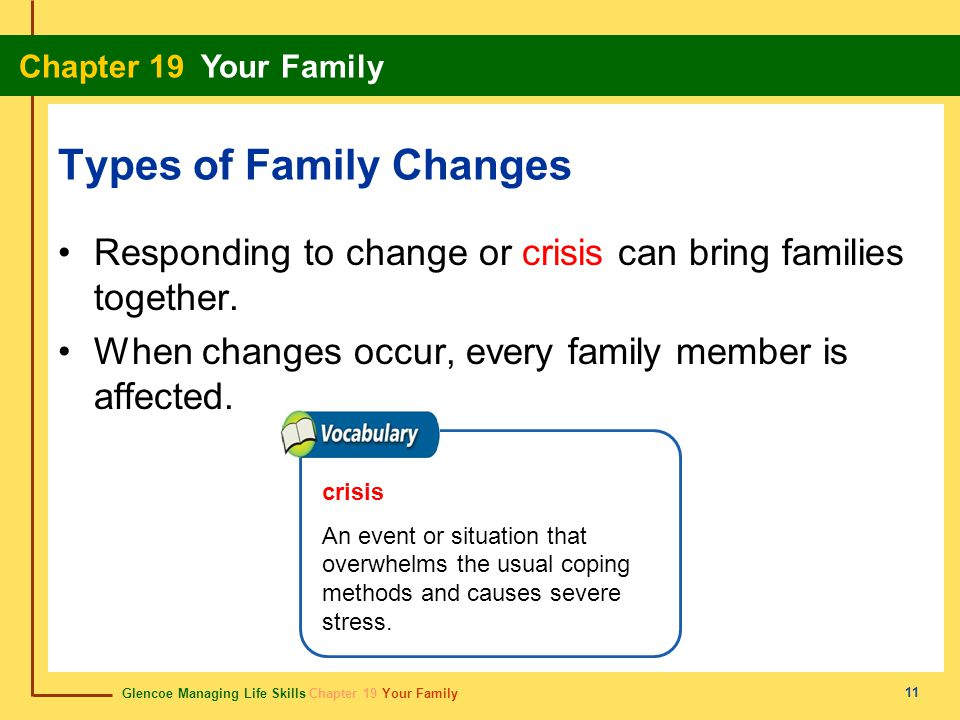 Types of Family Changes