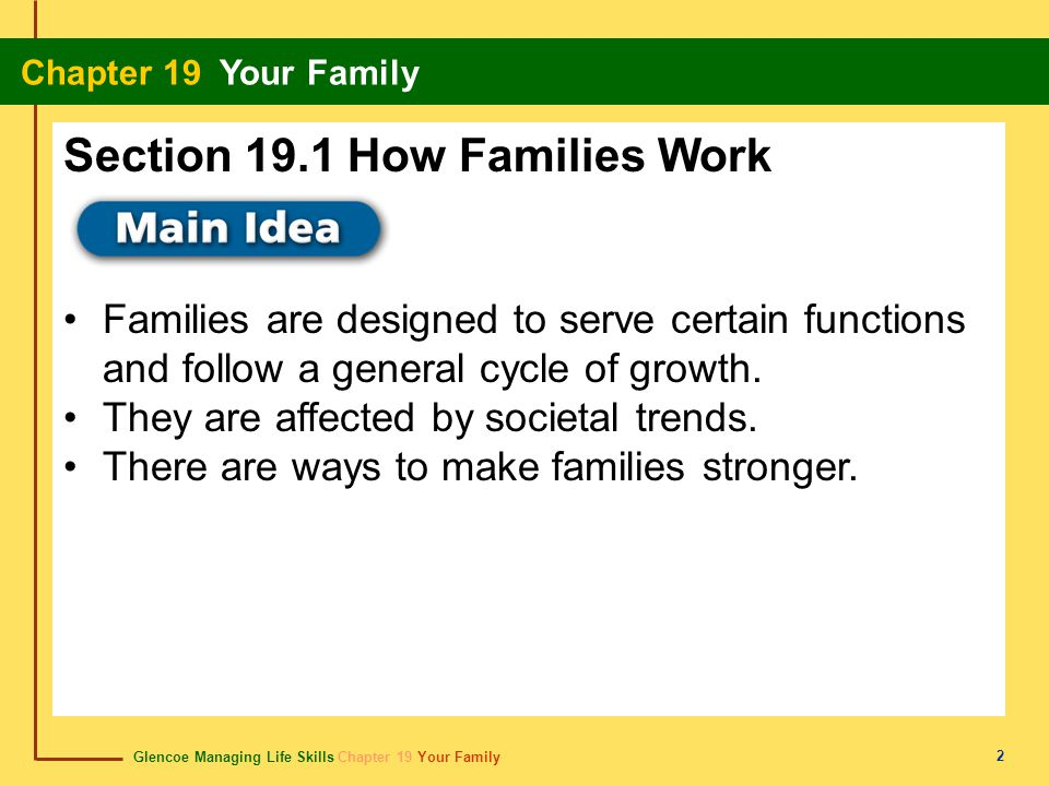 Section 19.1 How Families Work